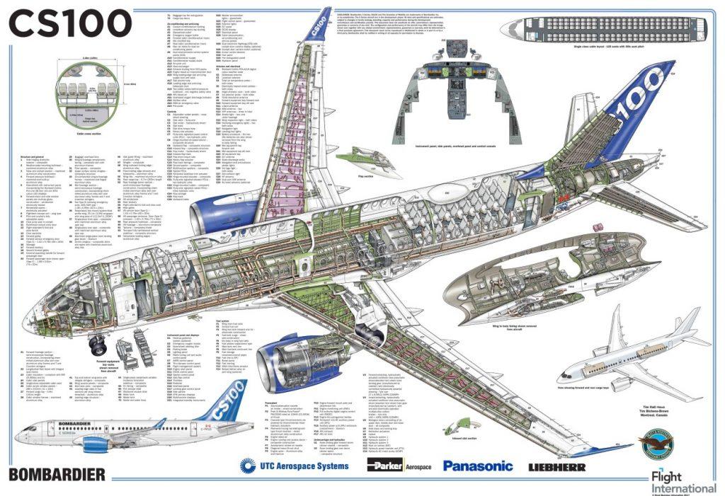 Schnittzeichnung der Bombardier CS100. (#6)