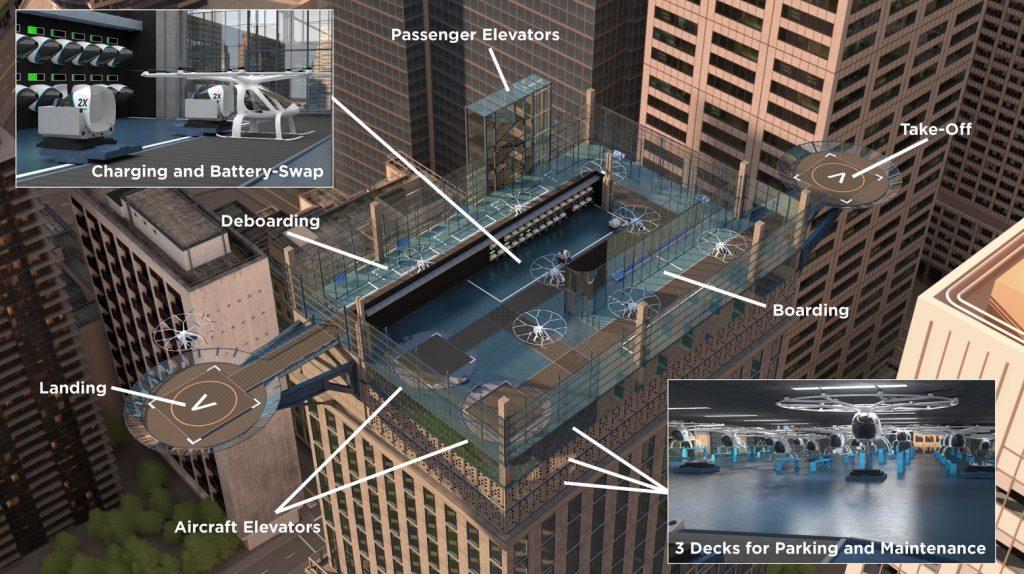 Zentrale Service-Stationen für die Volocopter könnten auf Wolkenkratzern eingerichtet werden. (#4)
